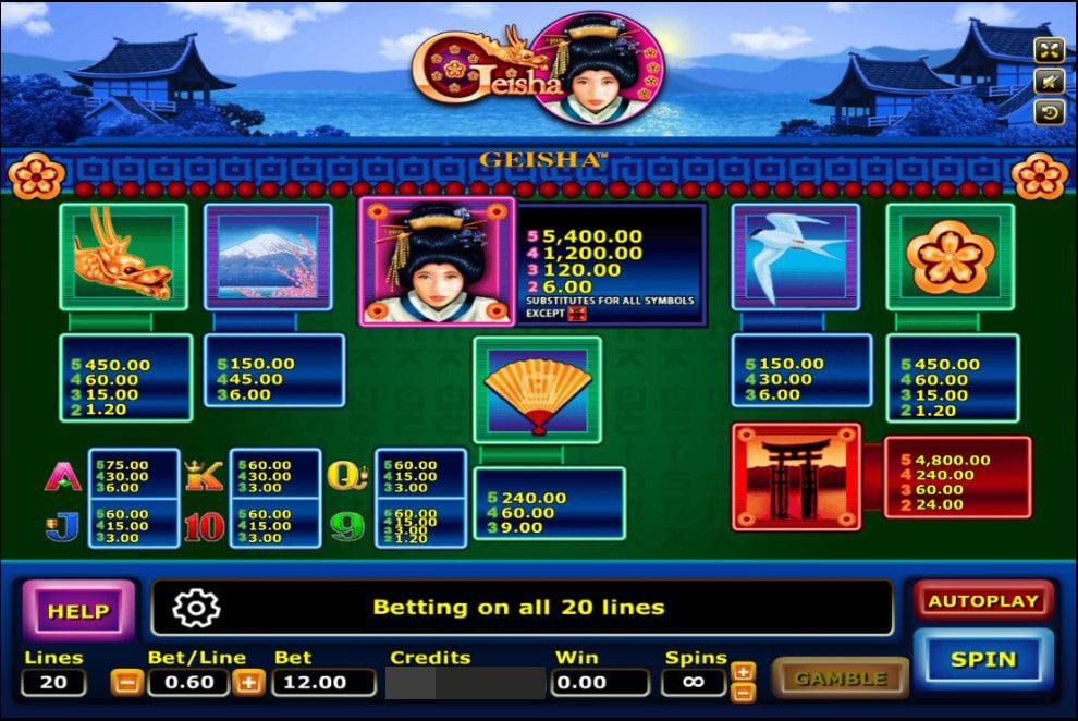 รีวิวเกมสล็อต-Geisha