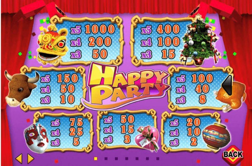 รีวิว-Happy-party