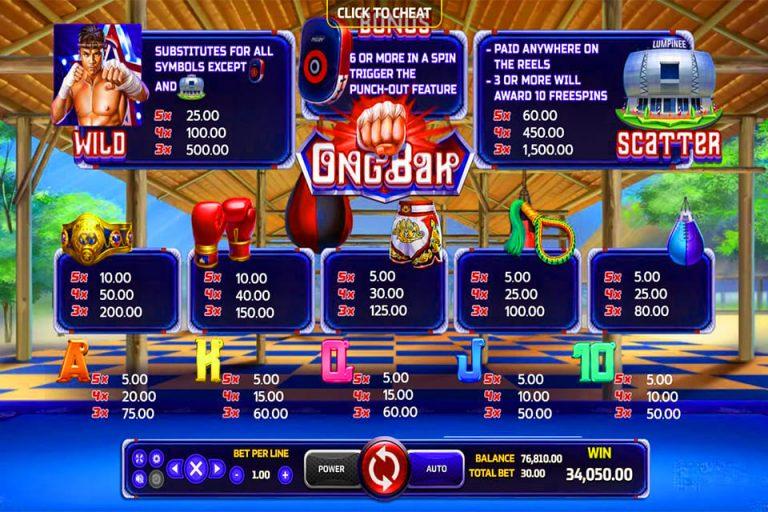 Ong-Bak-รีวิวเกมสล็อต