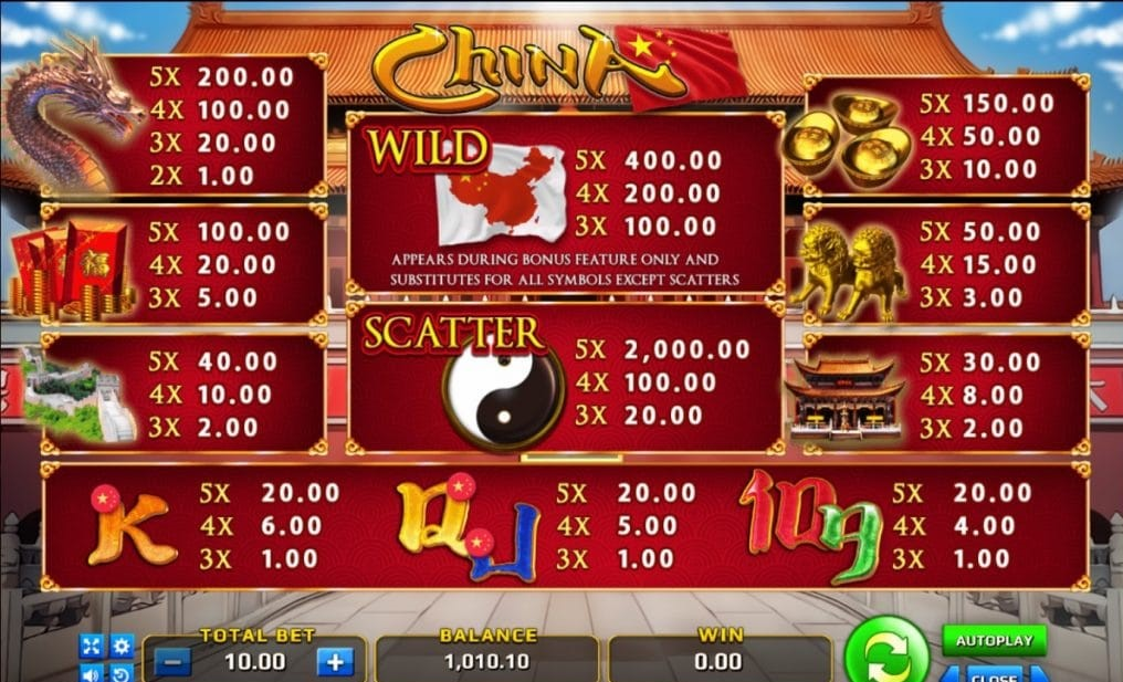china-เกมสล็อต