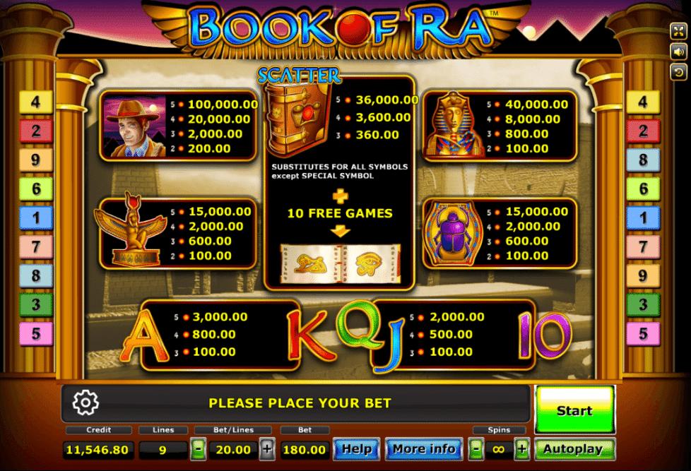 ทดลองเล่น Book of ra 3