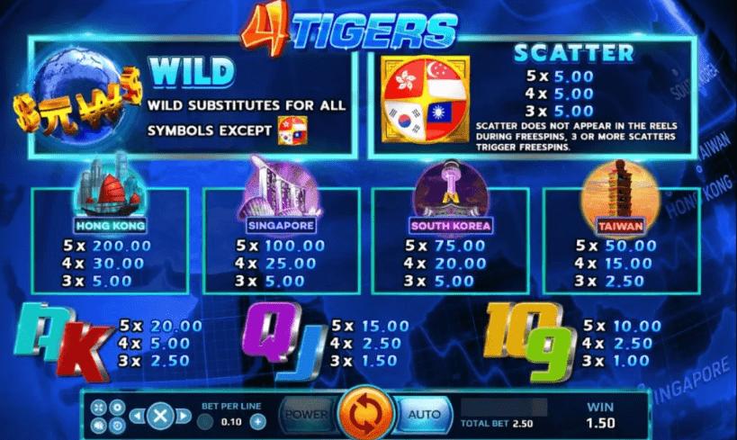 4 Tigers-2
