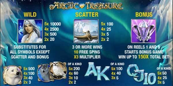 Arctic Treasure 5