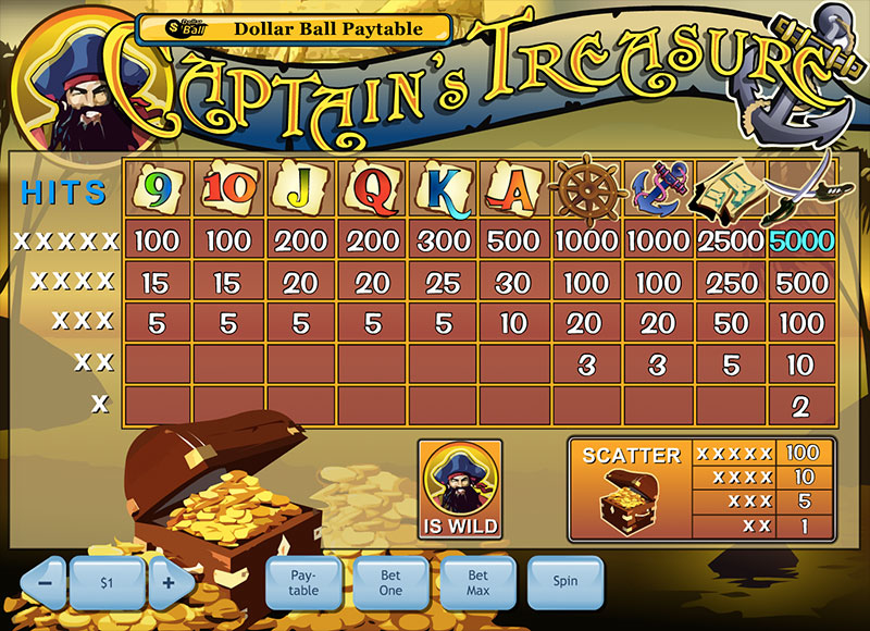 Captains Treasure 2