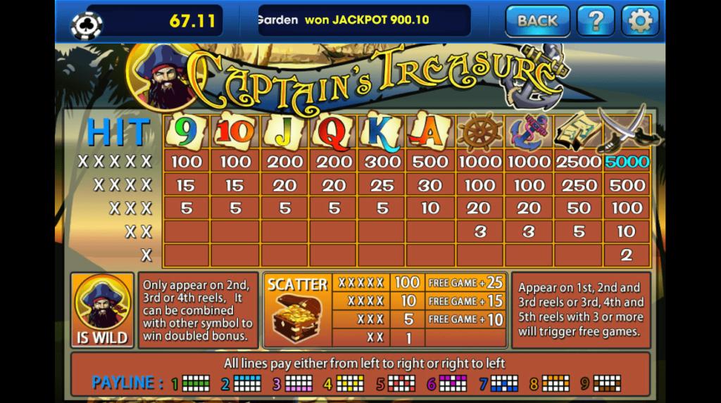Captains Treasure 3