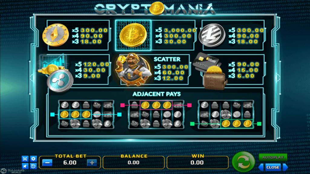 Crypto Mania 2