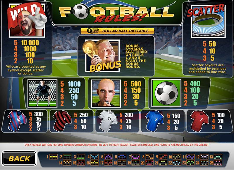 Football Rules 1
