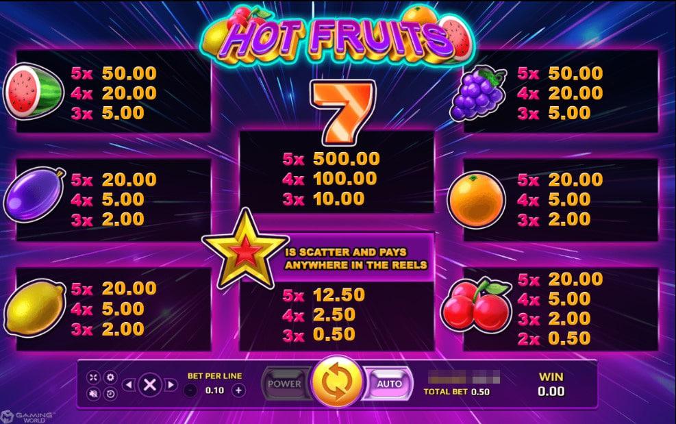 Hot Fruits 2