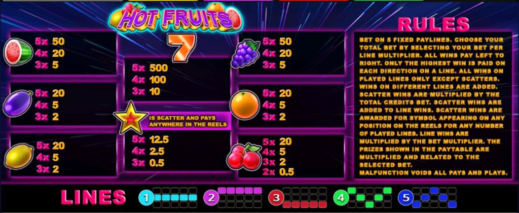 Hot Fruits 5