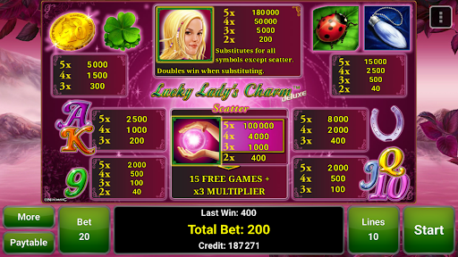 Lucky Ladys Charm Deluxe 3
