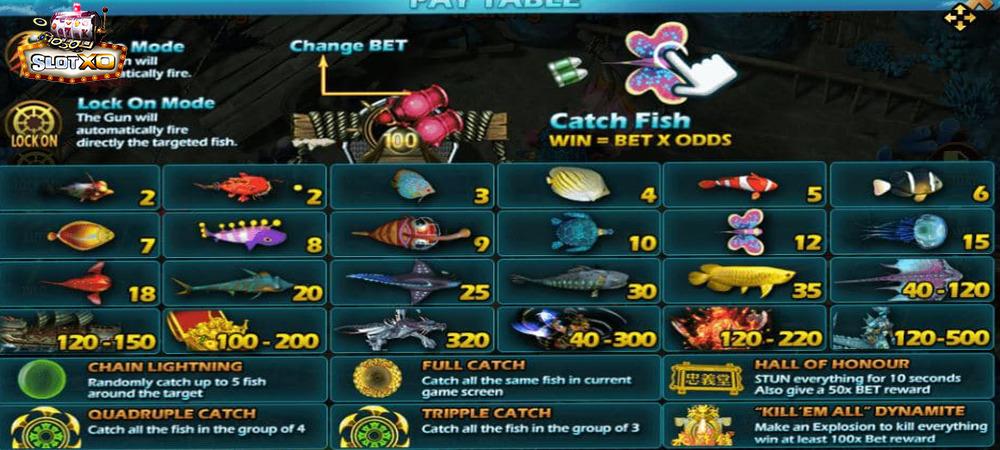 slotxo_Fish Hunter Li Kui Pi Yu