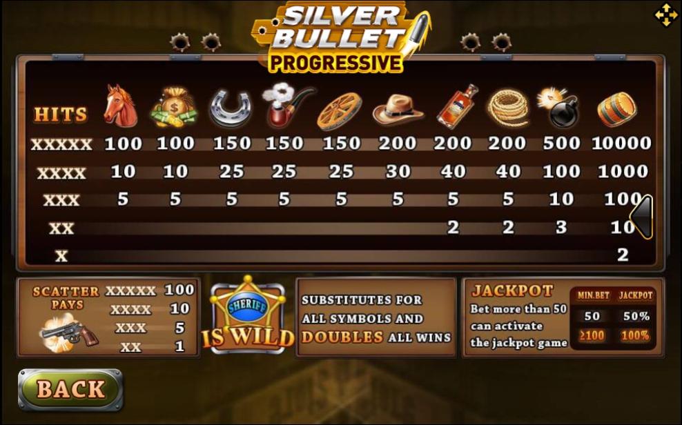 Silver Bullet Progressive 2