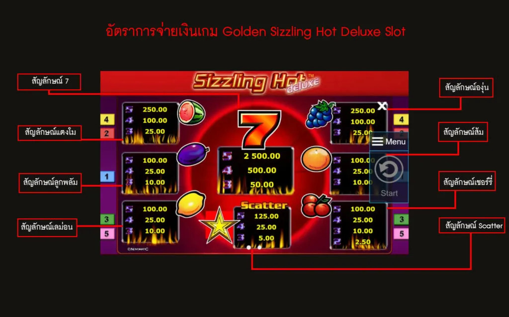 Sizzling Hot Deluxe 1