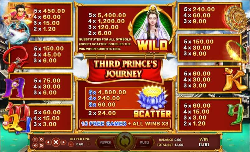 Third Princes Journey 2