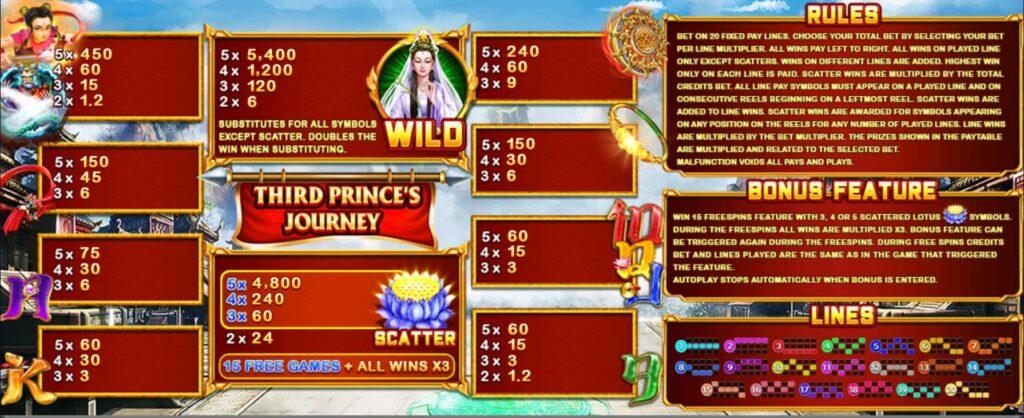 Third Princes Journey 4