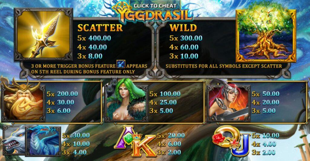 Yggdrasil 2